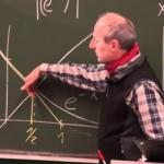 Linear Programming – Formula Collection | Mathematics Class 12